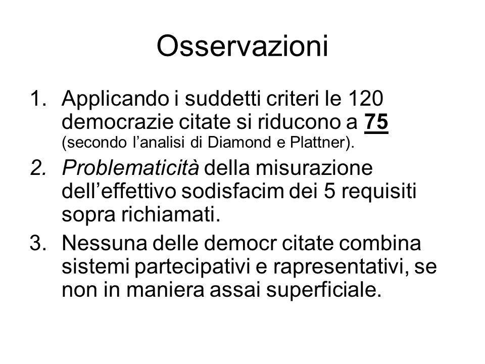 Osservazioni 1.Applicando i suddetti criteri le 120 democrazie citate si riducono a 75 (secondo l'analisi di Diamond e Plattner). 2.Problematicità del