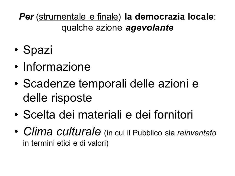 Per (strumentale e finale) la democrazia locale: qualche azione agevolante Spazi Informazione Scadenze temporali delle azioni e delle risposte Scelta