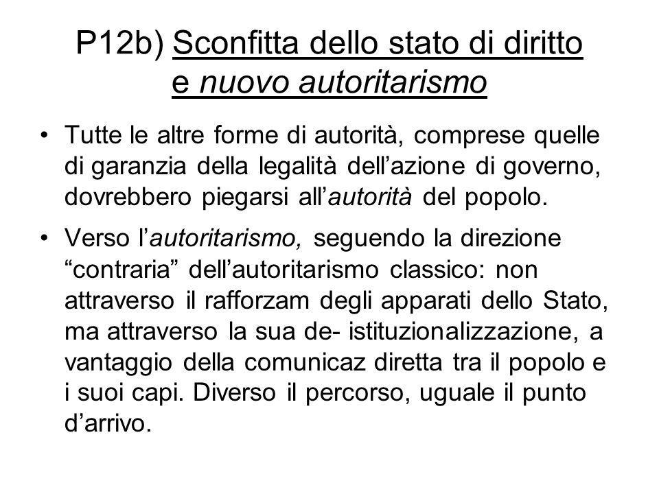 P12b) Sconfitta dello stato di diritto e nuovo autoritarismo Tutte le altre forme di autorità, comprese quelle di garanzia della legalità dell'azione