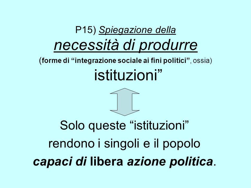 """P15) Spiegazione della necessità di produrre ( forme di """"integrazione sociale ai fini politici"""", ossia) istituzioni"""" Solo queste """"istituzioni"""" rendono"""