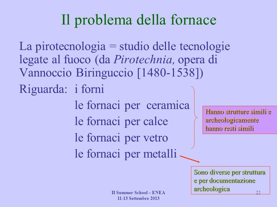 II Summer School – ENEA 11-13 Settembre 2013 22 Il problema della fornace La pirotecnologia = studio delle tecnologie legate al fuoco (da Pirotechnia,