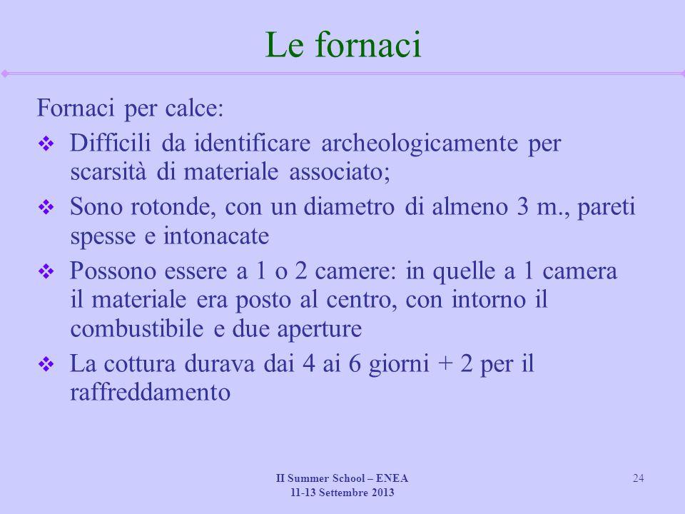 II Summer School – ENEA 11-13 Settembre 2013 24 Le fornaci Fornaci per calce:  Difficili da identificare archeologicamente per scarsità di materiale