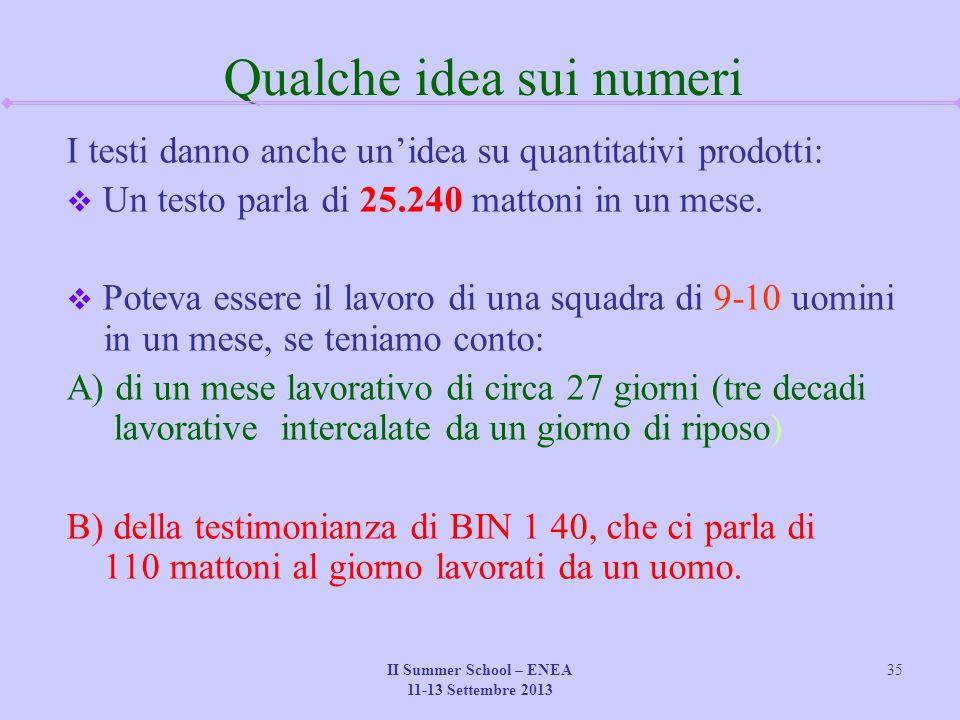 II Summer School – ENEA 11-13 Settembre 2013 35 Qualche idea sui numeri I testi danno anche un'idea su quantitativi prodotti:  Un testo parla di 25.2
