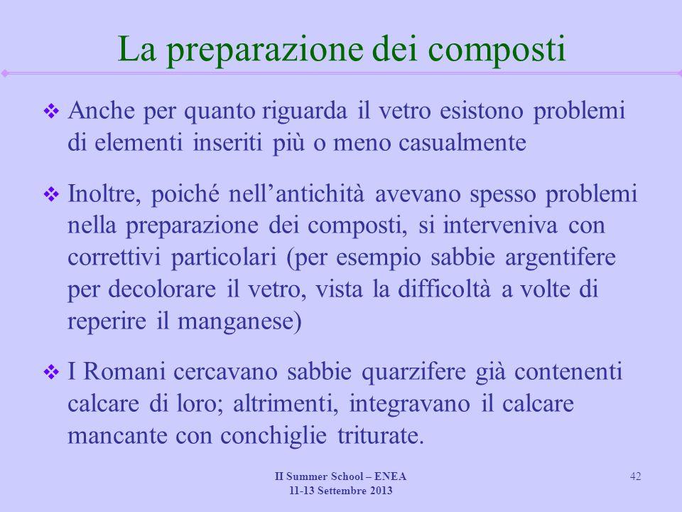 II Summer School – ENEA 11-13 Settembre 2013 42 La preparazione dei composti  Anche per quanto riguarda il vetro esistono problemi di elementi inseri