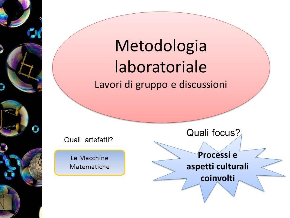Metodologia laboratoriale Lavori di gruppo e discussioni Metodologia laboratoriale Lavori di gruppo e discussioni Quali artefatti? Quali focus? Proces