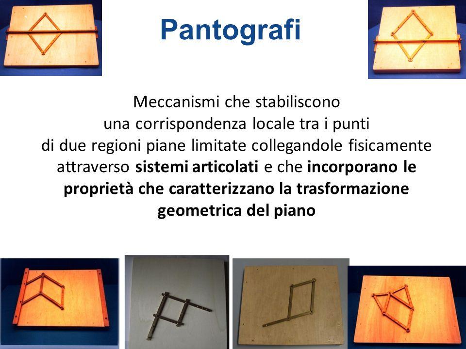 Pantografi Meccanismi che stabiliscono una corrispondenza locale tra i punti di due regioni piane limitate collegandole fisicamente attraverso sistemi articolati e che incorporano le proprietà che caratterizzano la trasformazione geometrica del piano