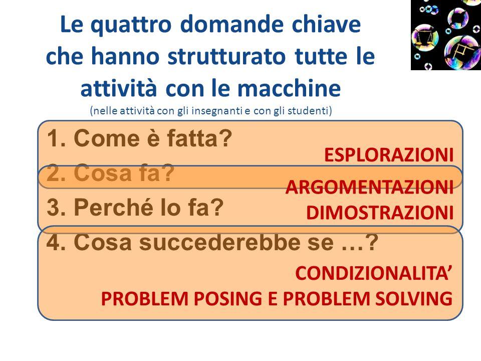 Le quattro domande chiave che hanno strutturato tutte le attività con le macchine (nelle attività con gli insegnanti e con gli studenti) 1.Come è fatt