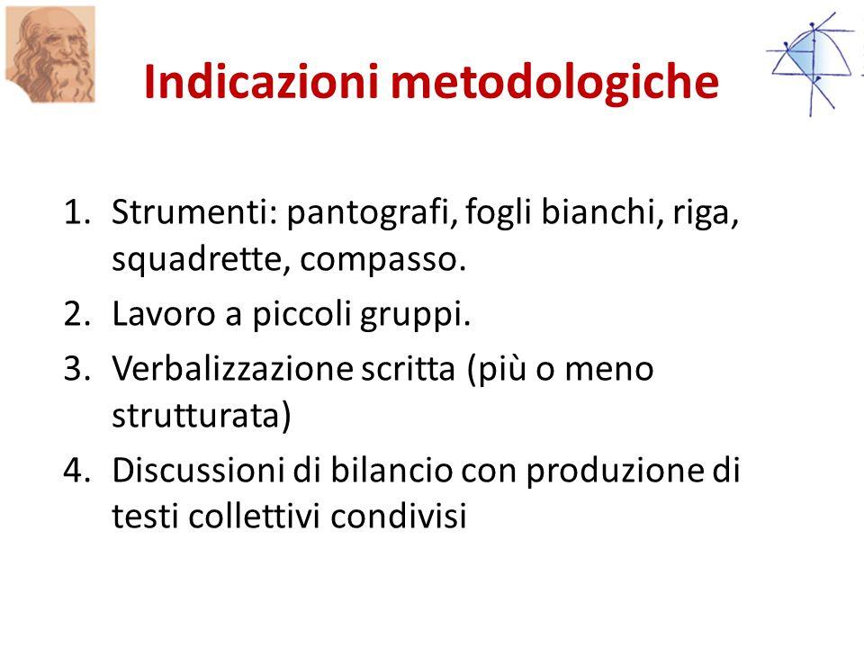 Indicazioni metodologiche 1.Strumenti: pantografi, fogli bianchi, riga, squadrette, compasso. 2.Lavoro a piccoli gruppi. 3.Verbalizzazione scritta (pi