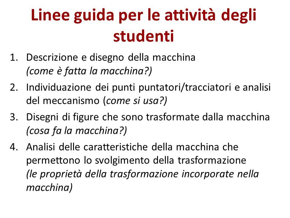 Linee guida per le attività degli studenti 1.Descrizione e disegno della macchina (come è fatta la macchina?) 2.Individuazione dei punti puntatori/tra