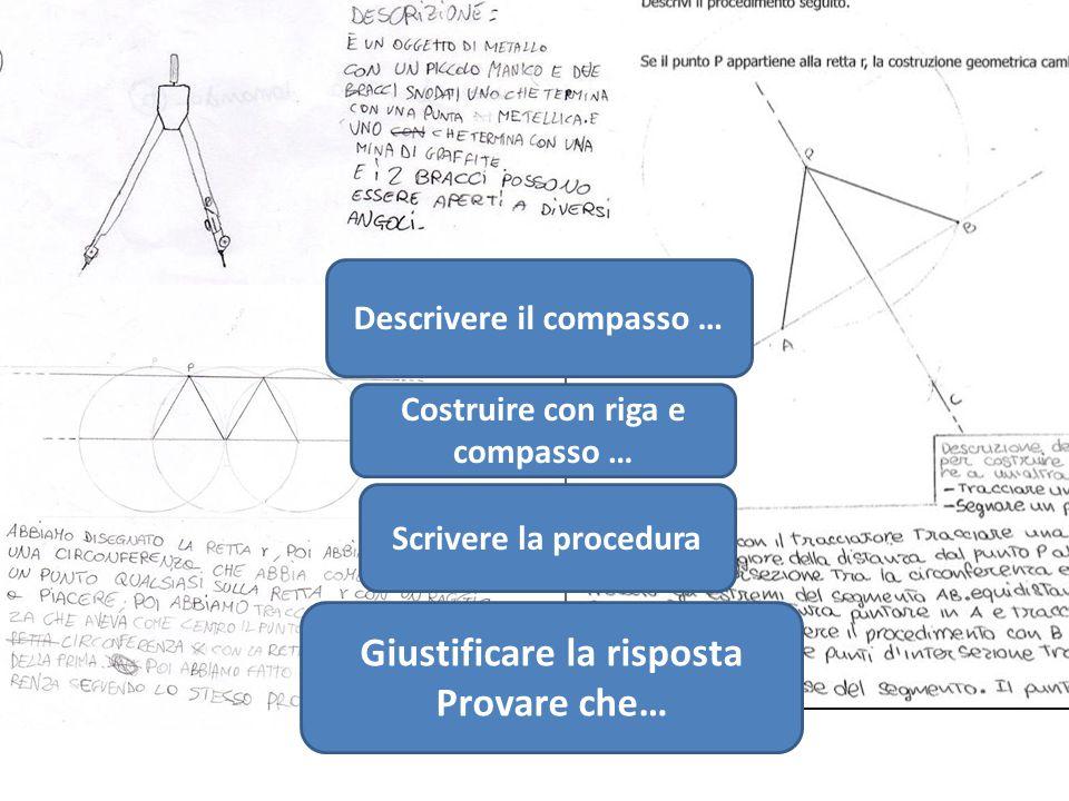 Descrivere il compasso … Giustificare la risposta Provare che… Scrivere la procedura Costruire con riga e compasso …