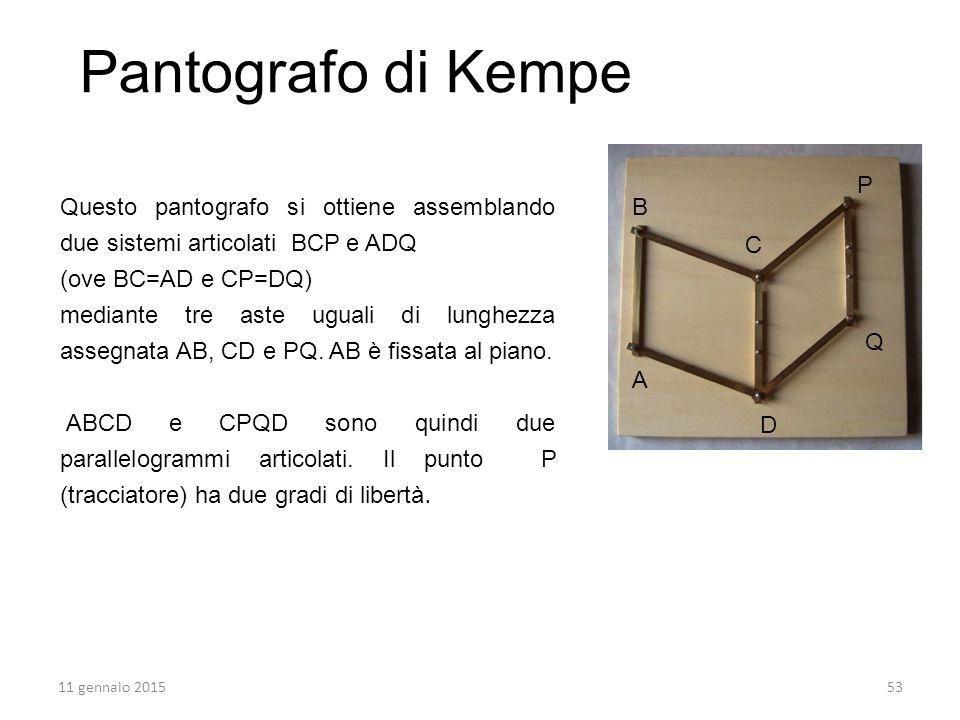 Pantografo di Kempe Questo pantografo si ottiene assemblando due sistemi articolati BCP e ADQ (ove BC=AD e CP=DQ) mediante tre aste uguali di lunghezza assegnata AB, CD e PQ.