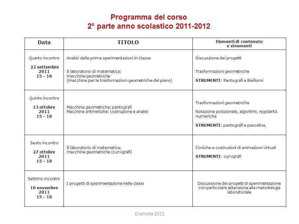 Programma del corso 2° parte anno scolastico 2011-2012 DataTITOLO Elementi di contenuto e strumenti Quarto incontro 22 settembre 2011 15 – 18 Analisi