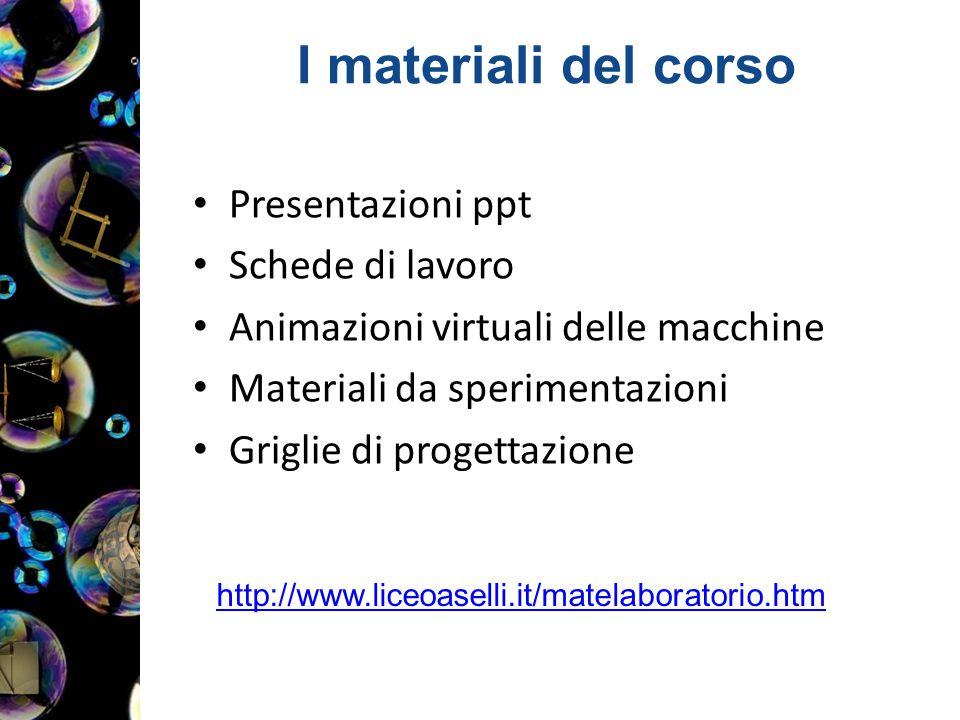 I materiali del corso Presentazioni ppt Schede di lavoro Animazioni virtuali delle macchine Materiali da sperimentazioni Griglie di progettazione http://www.liceoaselli.it/matelaboratorio.htm