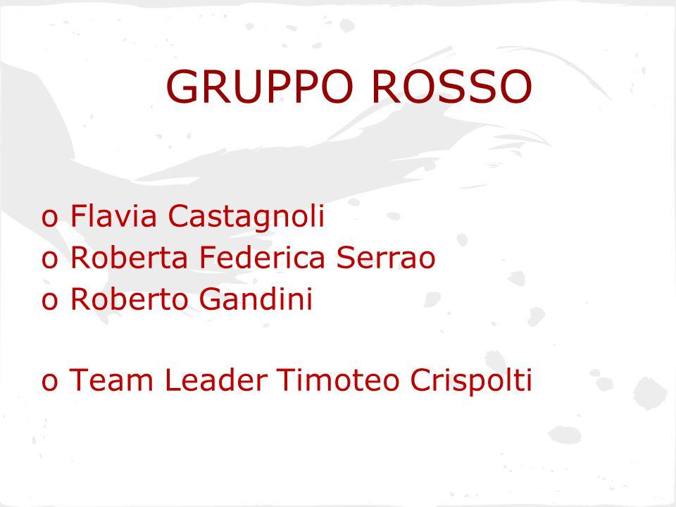 GRUPPO ROSSO o Flavia Castagnoli o Roberta Federica Serrao o Roberto Gandini o Team Leader Timoteo Crispolti