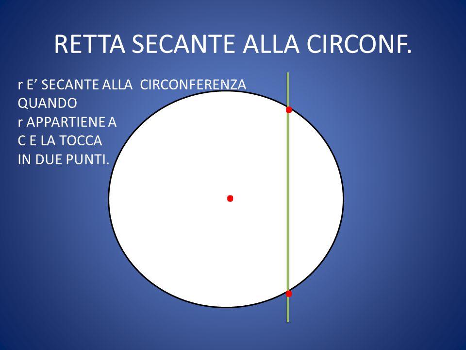 RETTA TANGENTE ALLA CIRCONF.. r E' TANGENTE ALLA CIRCONFERENZA SE LA TOCCA IN UN PUNTO A € C (A appartiene a C ). r A
