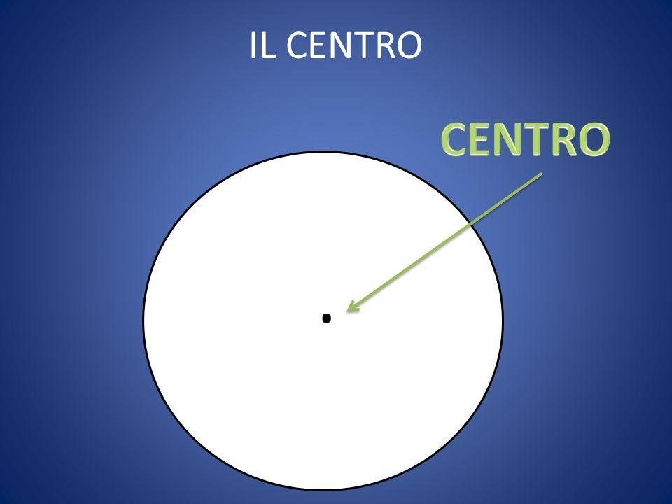 IL CENTRO.