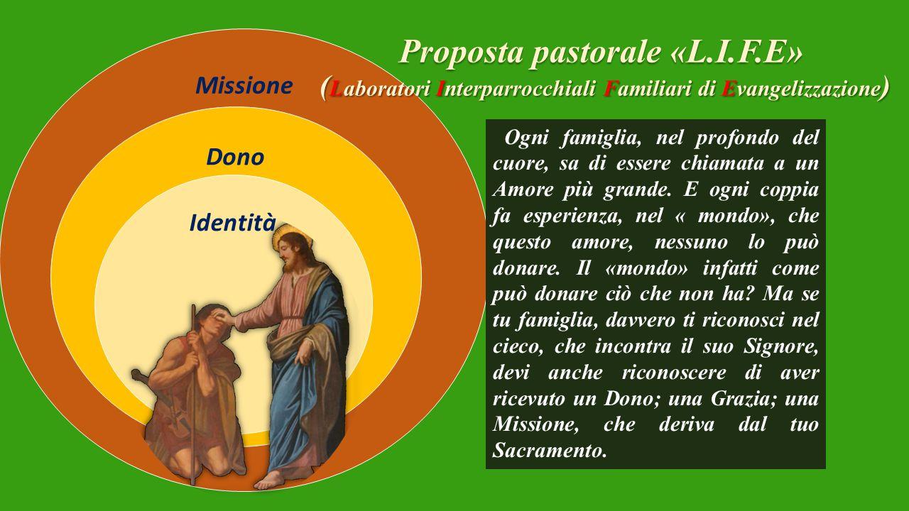 Missione Dono Identità Proposta pastorale «L.I.F.E» ( Laboratori Interparrocchiali Familiari di Evangelizzazione ) Ogni famiglia, nel profondo del cuore, sa di essere chiamata a un Amore più grande.