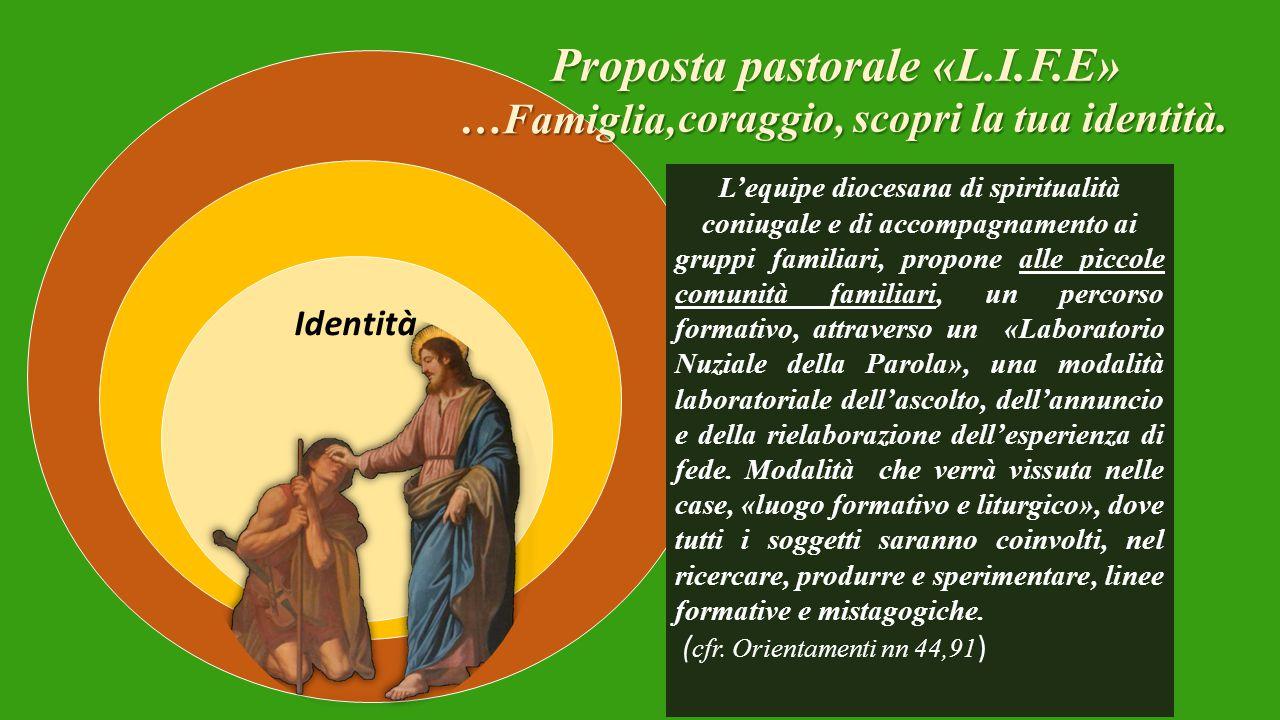 Identità L'equipe diocesana di spiritualità coniugale e di accompagnamento ai gruppi familiari, propone alle piccole comunità familiari, un percorso f