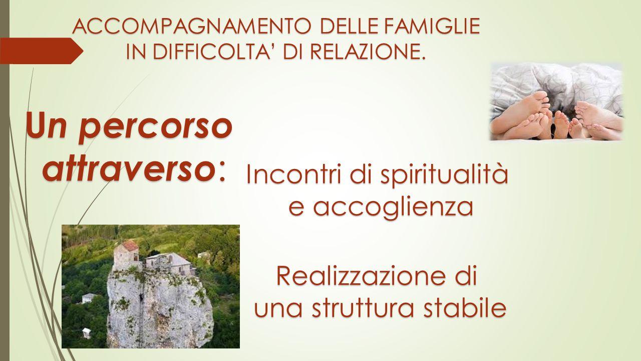 ACCOMPAGNAMENTO DELLE FAMIGLIE IN DIFFICOLTA' DI RELAZIONE. Incontri di spiritualità e accoglienza e accoglienza Realizzazione di una struttura stabil