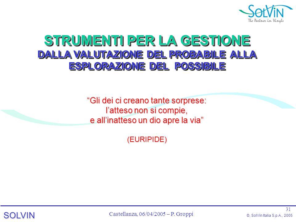 ©, SolVin Italia S.p.A., 2005 SOLVIN Castellanza, 06/04/2005 – P.