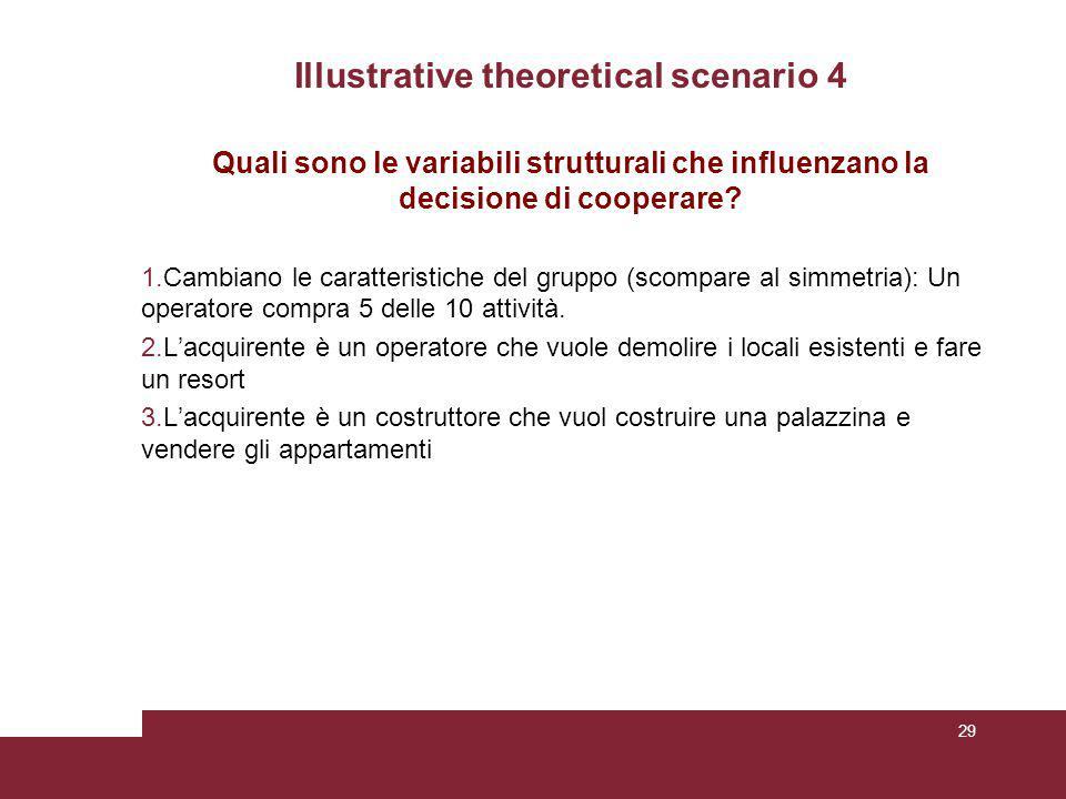 Illustrative theoretical scenario 4 Quali sono le variabili strutturali che influenzano la decisione di cooperare.