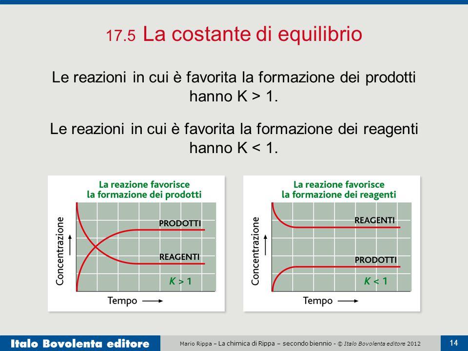 Mario Rippa – La chimica di Rippa – secondo biennio - © Italo Bovolenta editore 2012 14 17.5 La costante di equilibrio Le reazioni in cui è favorita la formazione dei prodotti hanno K > 1.