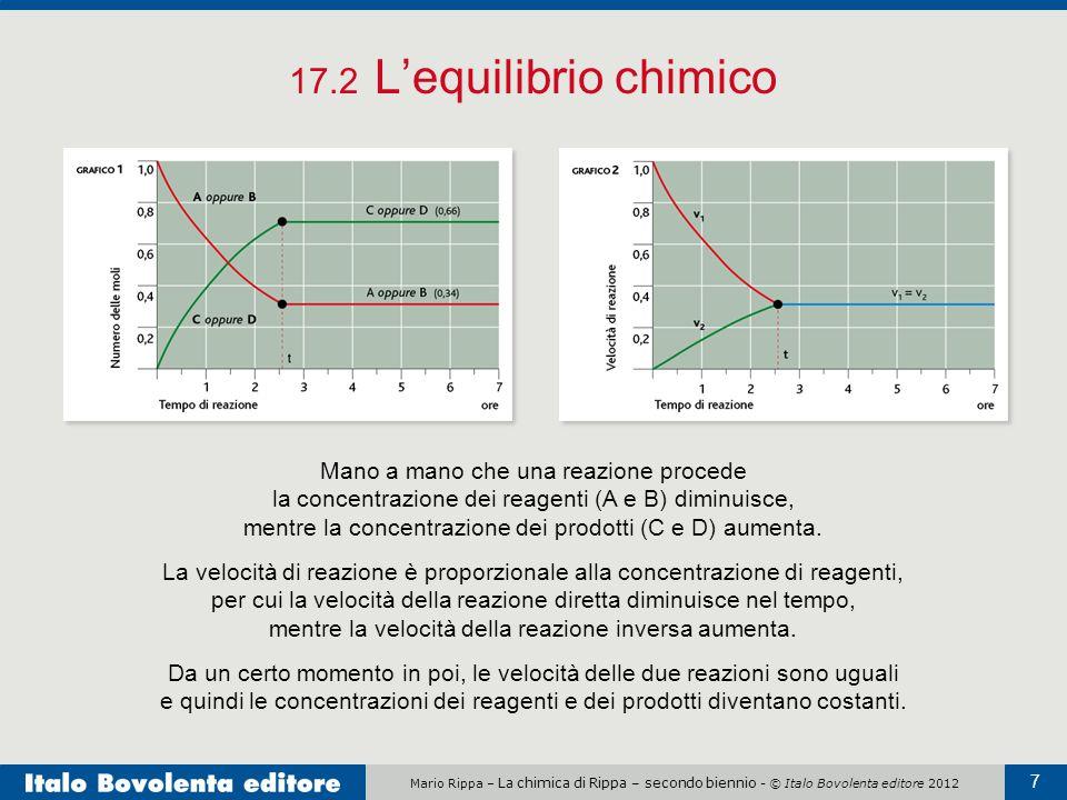 Mario Rippa – La chimica di Rippa – secondo biennio - © Italo Bovolenta editore 2012 7 17.2 L'equilibrio chimico Mano a mano che una reazione procede la concentrazione dei reagenti (A e B) diminuisce, mentre la concentrazione dei prodotti (C e D) aumenta.