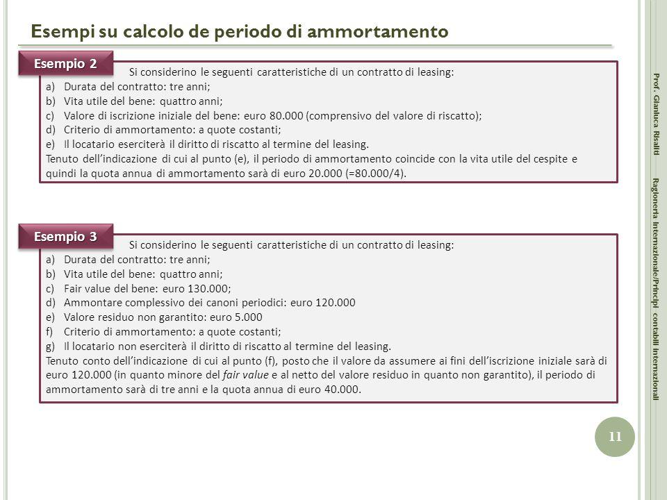 Esempi su calcolo de periodo di ammortamento Prof. Gianluca Risaliti 11 Ragioneria Internazionale/Principi contabili internazionali Si considerino le