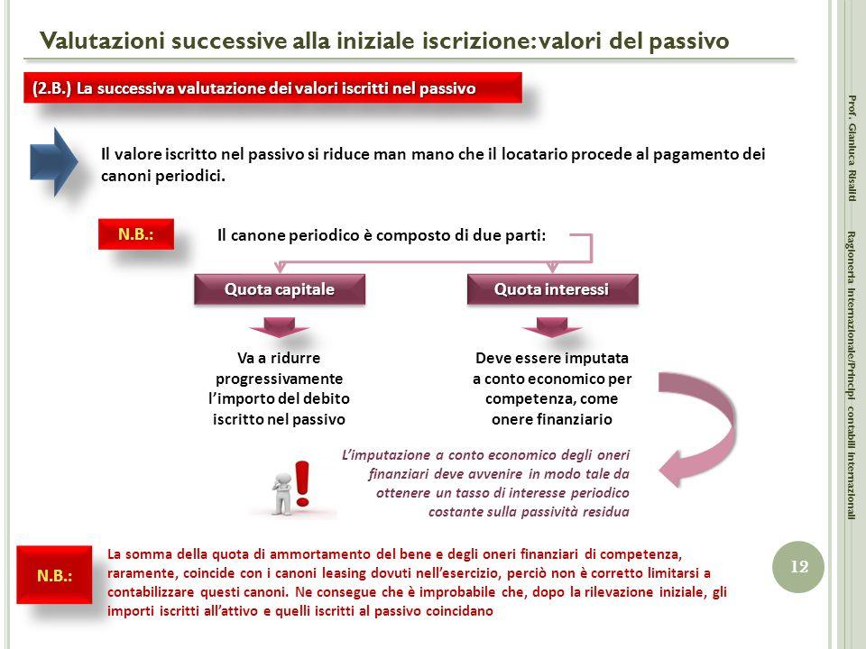 Valutazioni successive alla iniziale iscrizione: valori del passivo Prof. Gianluca Risaliti 12 Ragioneria Internazionale/Principi contabili internazio