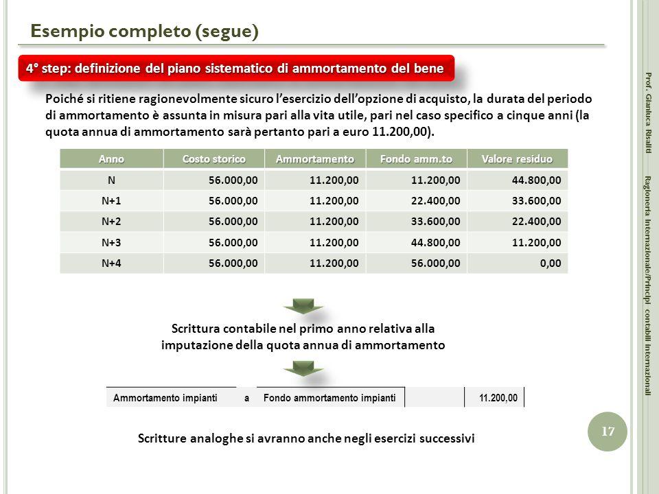 Esempio completo (segue) Prof. Gianluca Risaliti 17 Ragioneria Internazionale/Principi contabili internazionali 4° step: definizione del piano sistema