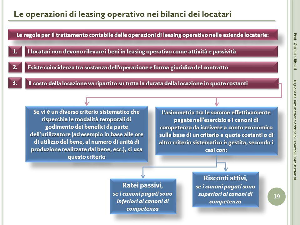 Le operazioni di leasing operativo nei bilanci dei locatari Prof. Gianluca Risaliti 19 Ragioneria Internazionale/Principi contabili internazionali Le
