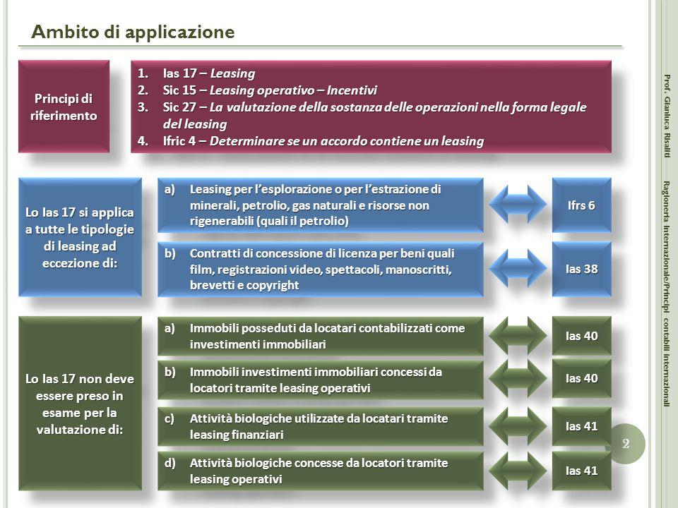 Definizioni: contratto di leasing; leasing finanziario e operativo Prof.