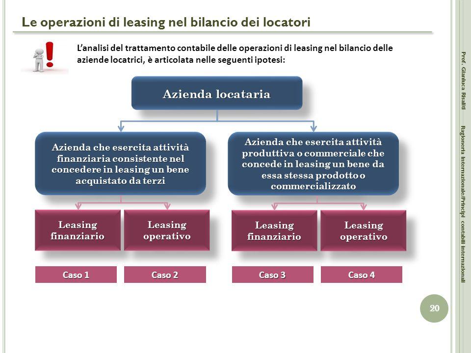 Le operazioni di leasing nel bilancio dei locatori Prof. Gianluca Risaliti 20 Ragioneria Internazionale/Principi contabili internazionali L'analisi de