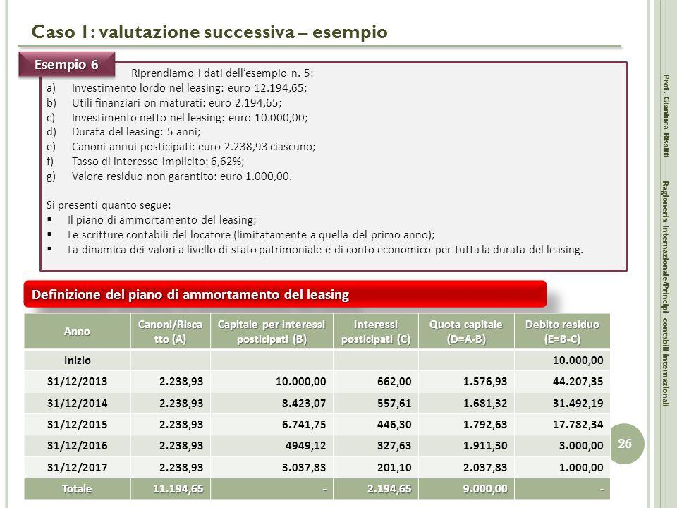 Caso 1: valutazione successiva – esempio Prof. Gianluca Risaliti 26 Ragioneria Internazionale/Principi contabili internazionali Riprendiamo i dati del