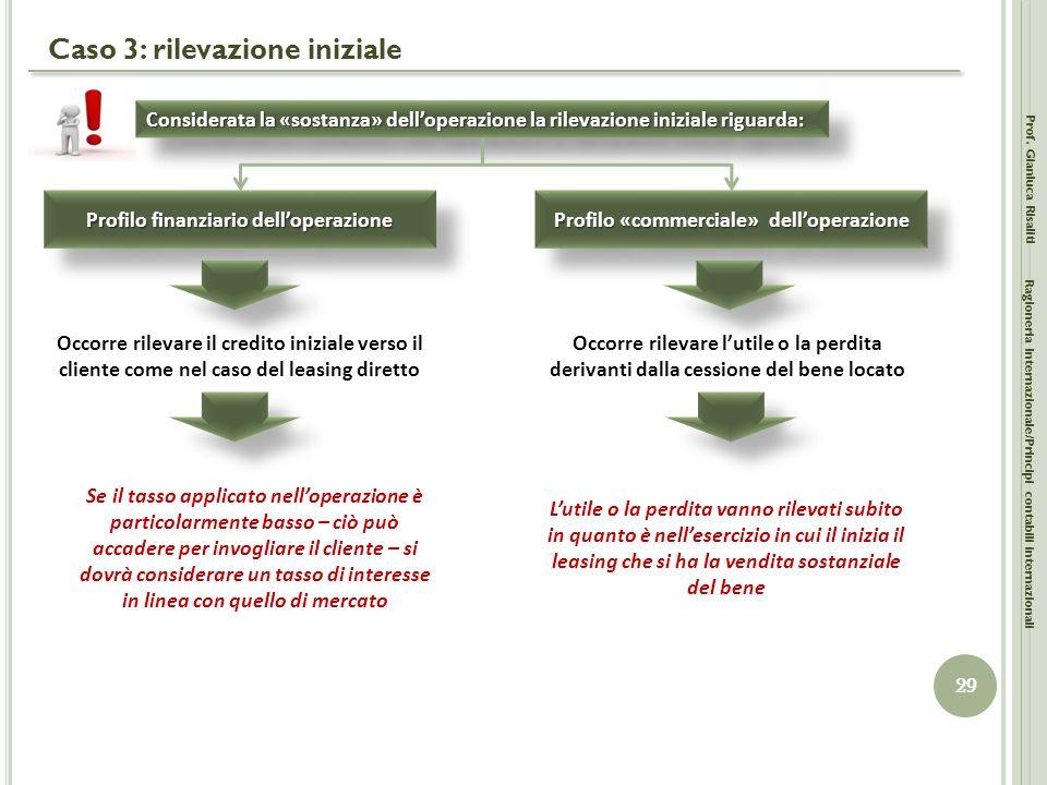 Caso 3: rilevazione iniziale Prof. Gianluca Risaliti 29 Ragioneria Internazionale/Principi contabili internazionali Considerata la «sostanza» dell'ope