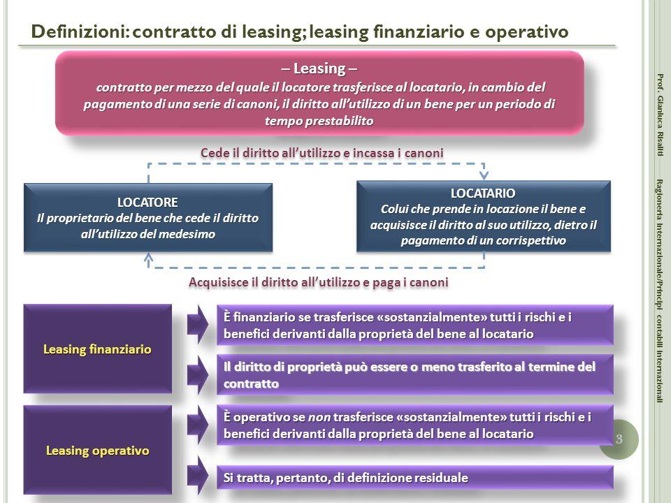 Definizioni: contratto di leasing; leasing finanziario e operativo Prof. Gianluca Risaliti 3 Ragioneria Internazionale/Principi contabili internaziona