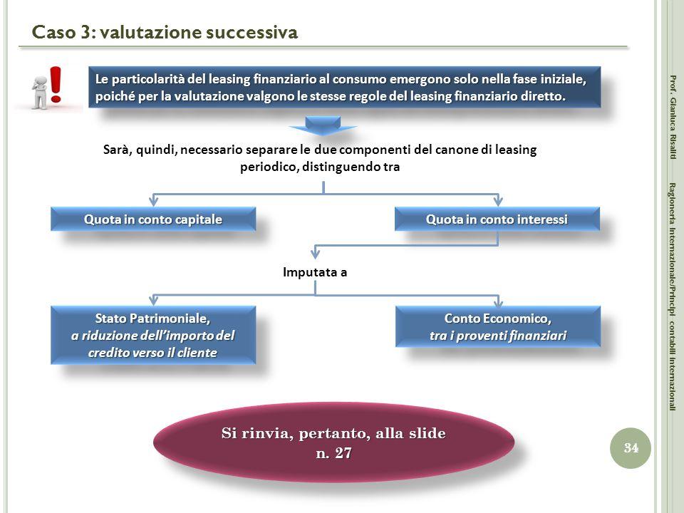 Caso 3: valutazione successiva Prof. Gianluca Risaliti 34 Ragioneria Internazionale/Principi contabili internazionali Le particolarità del leasing fin