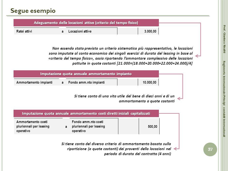 Segue esempio Prof. Gianluca Risaliti 37 Ragioneria Internazionale/Principi contabili internazionali Ratei attiviaLocazioni attive3.000,00 Adeguamento