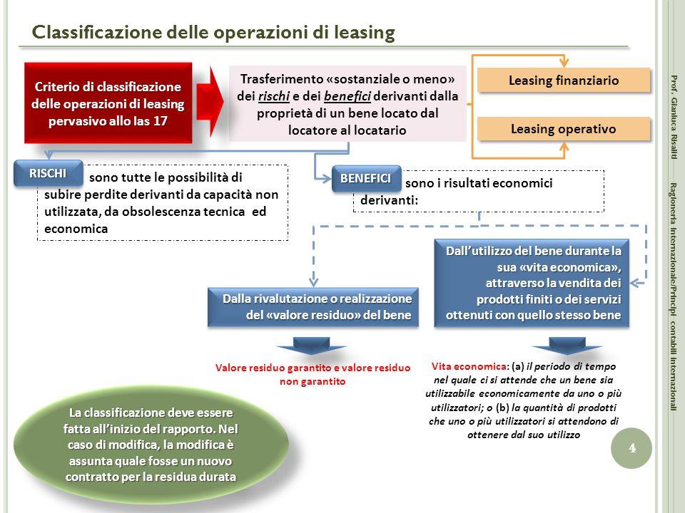 Criteri individuati per qualificare un leasing come «finanziario» Prof.