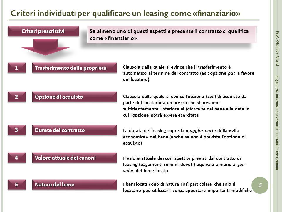 Criteri individuati per qualificare un leasing come «finanziario» Prof. Gianluca Risaliti 5 Ragioneria Internazionale/Principi contabili internazional