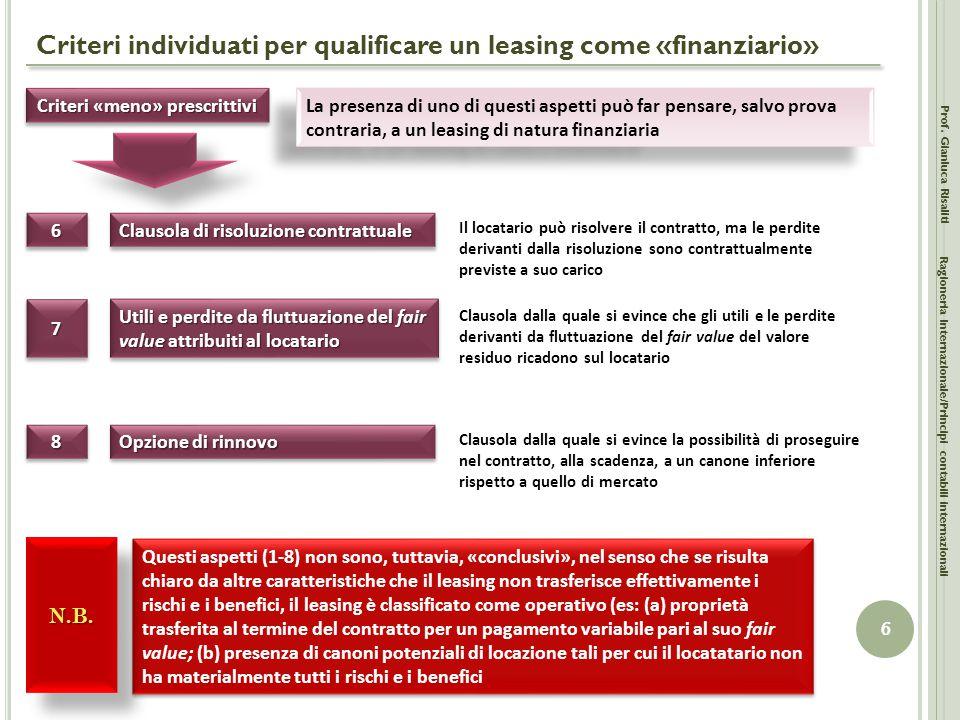 Criteri individuati per qualificare un leasing come «finanziario» Prof. Gianluca Risaliti 6 Ragioneria Internazionale/Principi contabili internazional