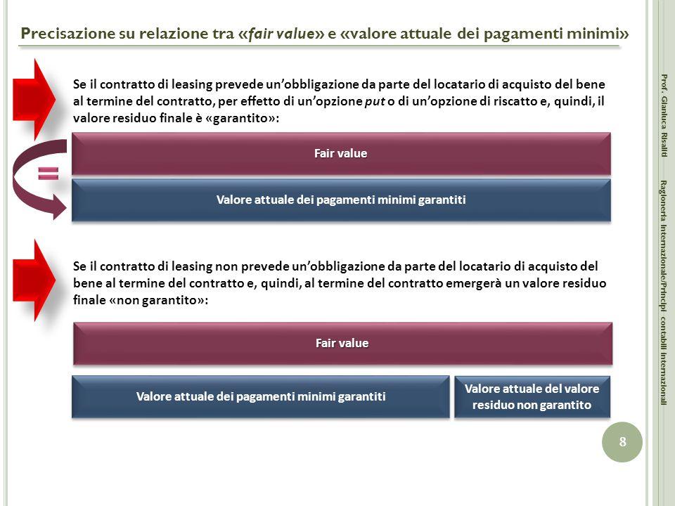 Precisazione su relazione tra «fair value» e «valore attuale dei pagamenti minimi» Prof. Gianluca Risaliti 8 Ragioneria Internazionale/Principi contab