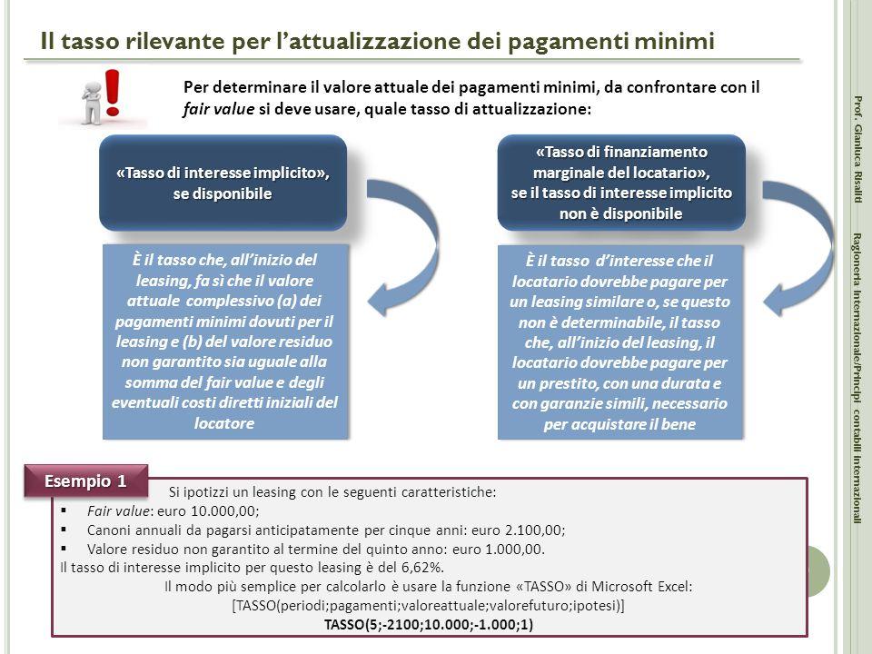 Il tasso rilevante per l'attualizzazione dei pagamenti minimi Prof. Gianluca Risaliti 9 Ragioneria Internazionale/Principi contabili internazionali Pe