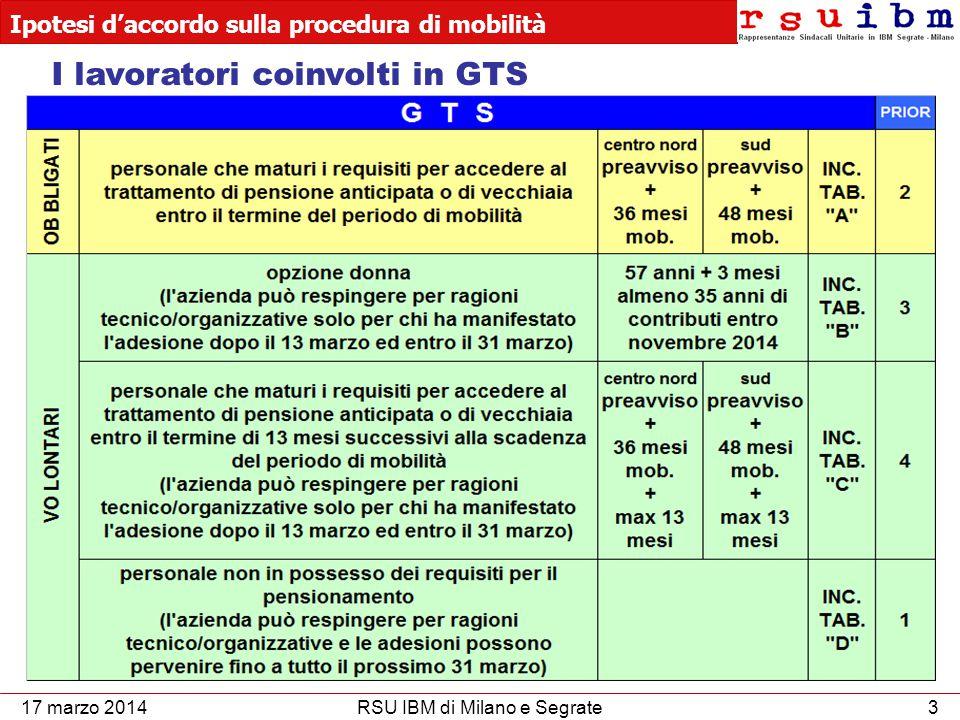 Ipotesi d'accordo sulla procedura di mobilità 3RSU IBM di Milano e Segrate17 marzo 2014 I lavoratori coinvolti in GTS