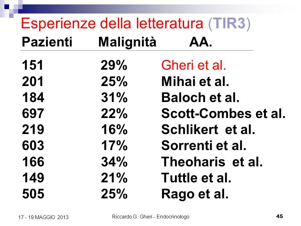 Riccardo G. Gheri - Endocrinologo45 17 - 19 MAGGIO 2013 Esperienze della letteratura (TIR3) Pazienti Malignità AA. 151 29%Gheri et al. 20125%Mihai et
