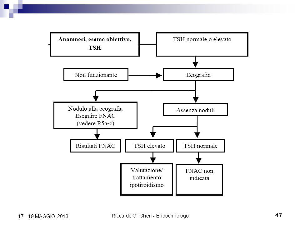 Riccardo G. Gheri - Endocrinologo47 17 - 19 MAGGIO 2013