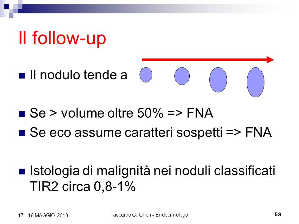 Riccardo G. Gheri - Endocrinologo53 17 - 19 MAGGIO 2013 Il follow-up Il nodulo tende a Se > volume oltre 50% => FNA Se eco assume caratteri sospetti =