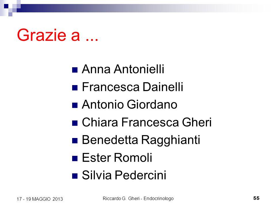 Riccardo G. Gheri - Endocrinologo55 17 - 19 MAGGIO 2013 Grazie a... Anna Antonielli Francesca Dainelli Antonio Giordano Chiara Francesca Gheri Benedet