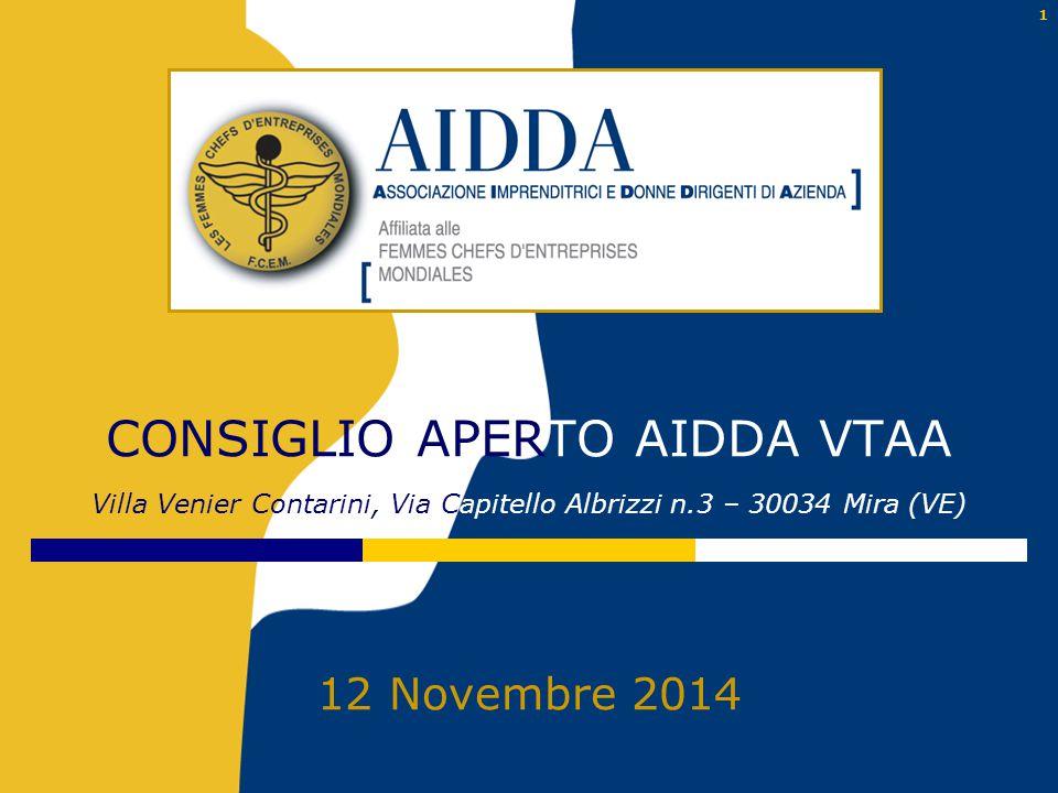 1 CONSIGLIO APERTO AIDDA VTAA Villa Venier Contarini, Via Capitello Albrizzi n.3 – 30034 Mira (VE) 12 Novembre 2014