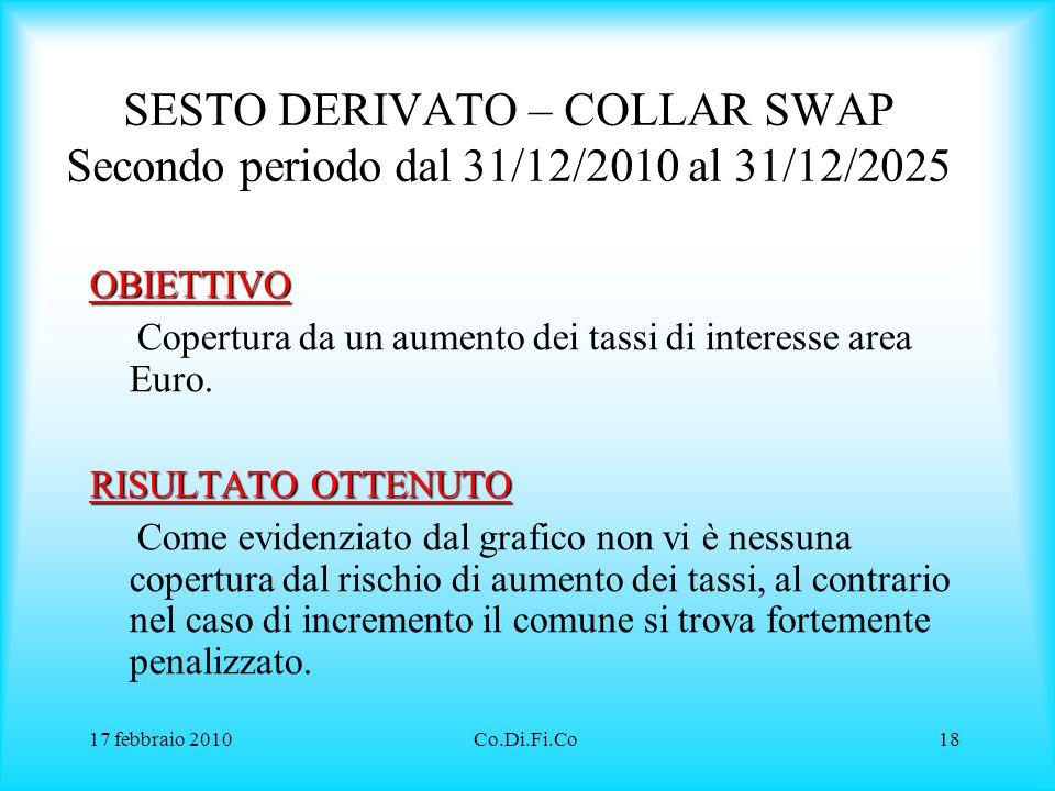 17 febbraio 2010Co.Di.Fi.Co18 SESTO DERIVATO – COLLAR SWAP Secondo periodo dal 31/12/2010 al 31/12/2025 OBIETTIVO Copertura da un aumento dei tassi di